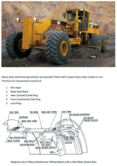 Click on this link to learn more about Mullins 5-Piece Earthmover Wheels & Rims