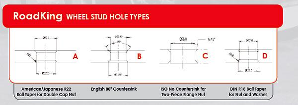 Mullins Wheels Stud Hole Types